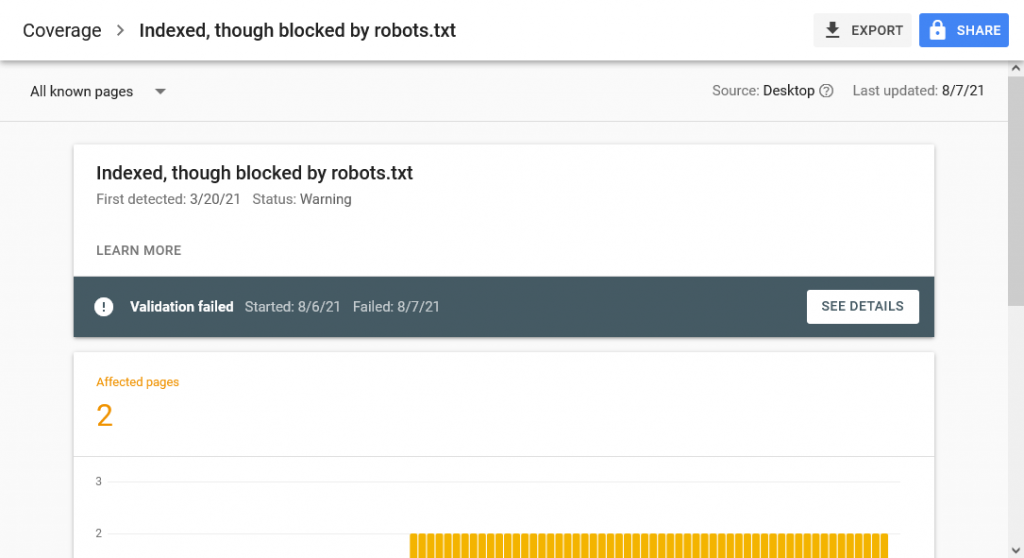 Screenshot Google Search Console Coverage Warning - Indexed, though blocked by robots.txt